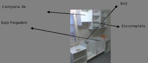 Despiece De Muebles De Cocina – Sólo otra idea de imagen de ...